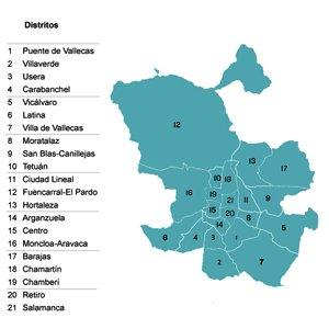 transporte-madrid-centro