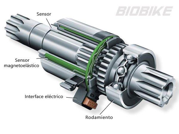 sensor-de-torque-ebike