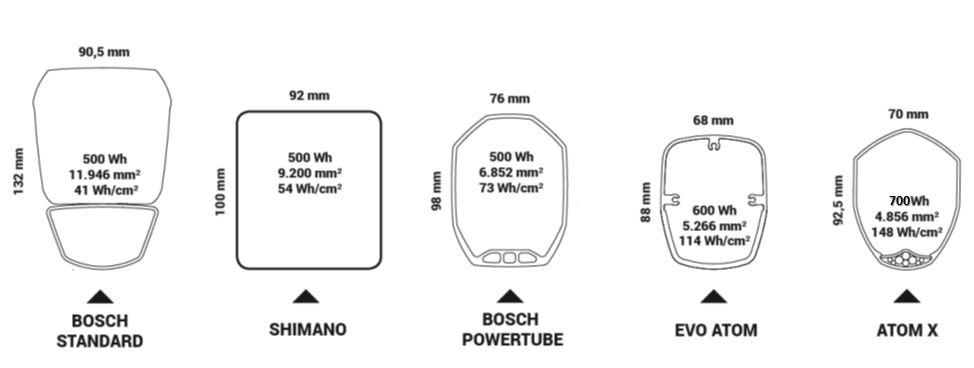 atom x comparativa de baterias